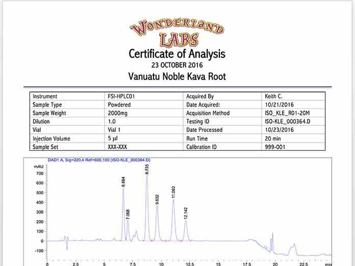 Certificate of Analysis – Vanuatu Noble Kava