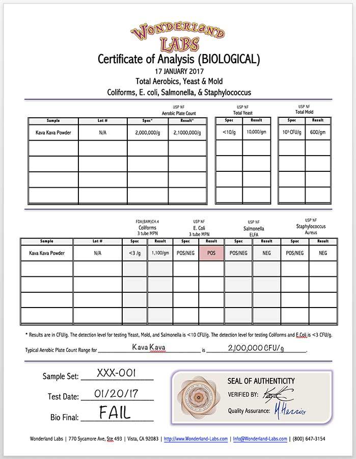 Kava Kava Biological Contaminants