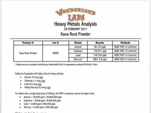 Heavy Metals Analysis – Kava Root Powder