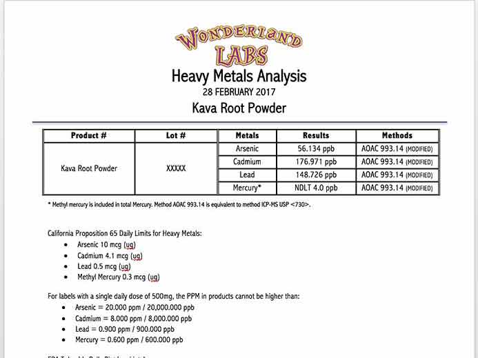 Kava Root Powder Heavy Metals Certificate